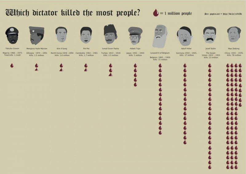 Name:  diktator.jpg Hits: 75 Größe:  49,5 KB