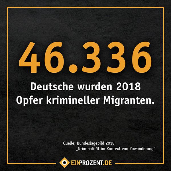 Name:  MigrantenDeutsche2018_klein.jpg Hits: 30 Größe:  354,5 KB